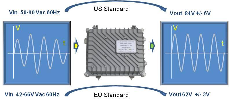 Safecom amplificador de voltagem us ep patente for Amplificador tv cable coaxial